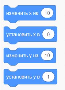 """Блоки """"Изменить"""", """"Установить"""""""