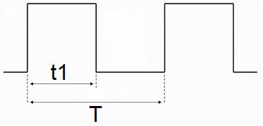 График прямоугольного импульса и аргументы для расчета скважности