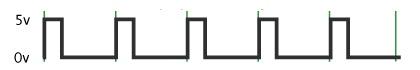 График напряжения на пине Arduino, при котором светодиод горит тусклее