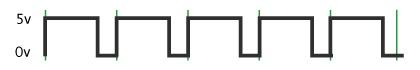 График напряжения на пине Arduino, при котором светодиод горит ярче