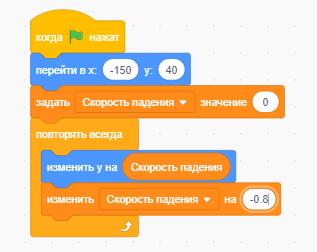 Скрипт на Scratch, описывающий действия персонажа в начале игры